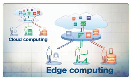 Edge Computing - Điện toán biên, xu hướng công nghệ hỗ trợ dịch vụ cho ngân hàng