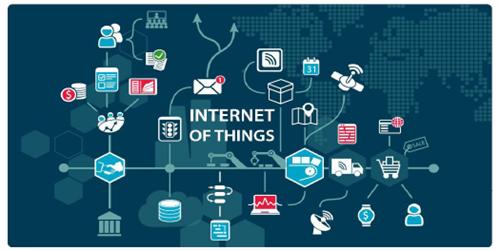 Ngăn ngừa các mối đe dọa an ninh mạng từ Internet of Things