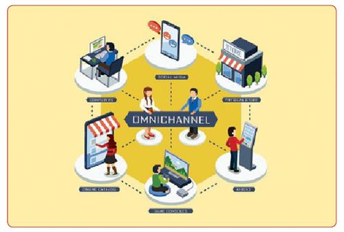 Hệ thống VCB Cashup - Gói dịch vụ ngân hàng số ưu việt dành cho phân khúc khách hàng doanh nghiệp cao cấp