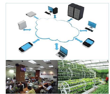 Ứng dụng công nghệ 4.0 để quản lý cung ứng dịch vụ tài chính, ngân hàng cho chuỗi giá trị nông sản ở Việt Nam