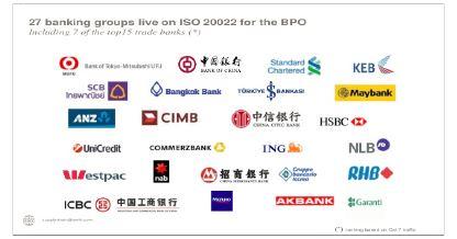 Phương thức thanh toán BPO  và kinh nghiệm triển khai BPO trên thế giới