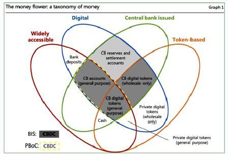 Kinh nghiệm phát hành tiền kỹ thuật số của Ngân hàng Trung ương Trung Quốc