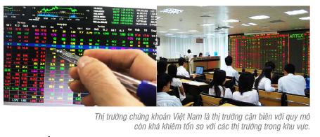 Ảnh hưởng của thông tin bổ sung vào danh mục VN30 đến sự thay đổi giá của các cổ phiếu