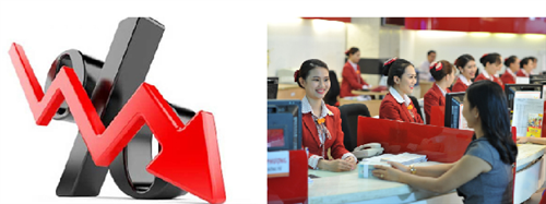 Điều kiện để kéo giảm lãi suất cho vay của các tổ chức tín dụng ở Việt Nam